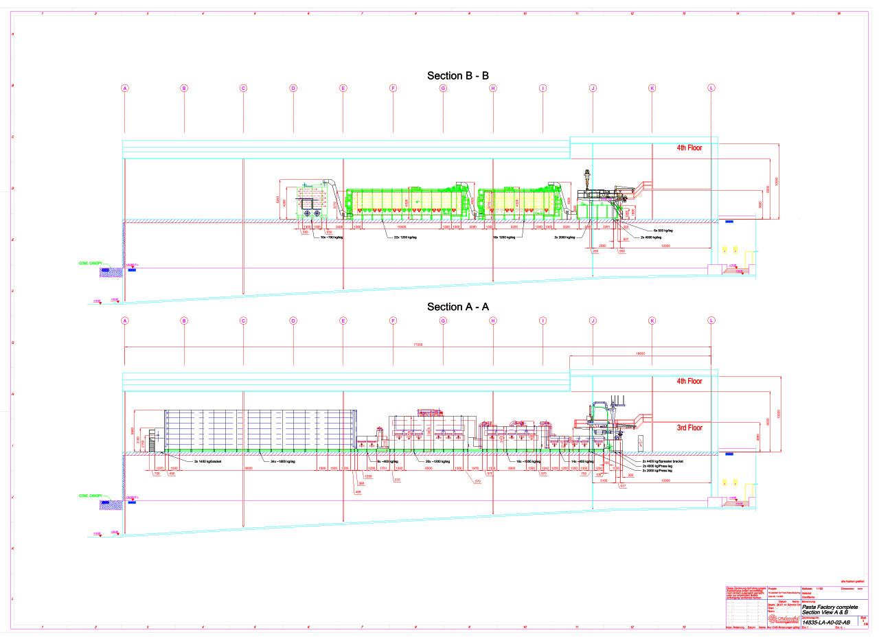 Fabrik- und Produktionsplanung | SME Schmid Pasta Maschinen